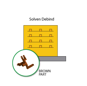 mim-process_solvent debind
